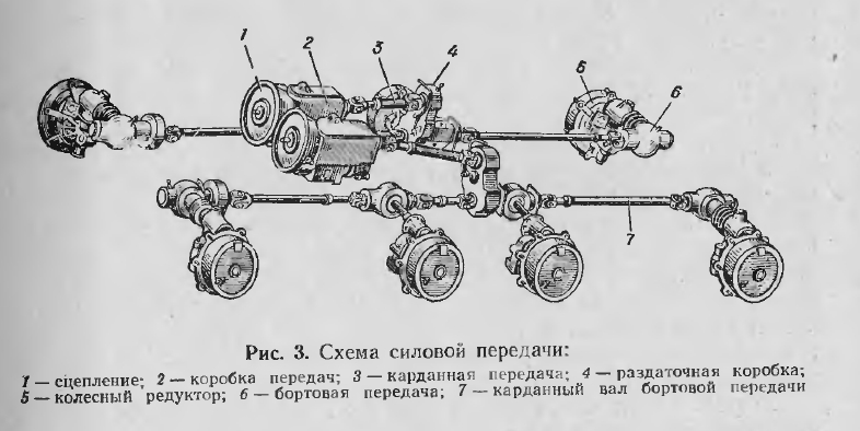 chassis 135